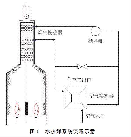 温控器,变压器,烘箱,热保护器等行业的制造厂家及质检部门对多点温度